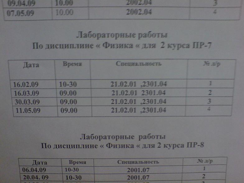 CD-ROM.  Виртуальные лабораторные работы по физике.  7-9 класс.